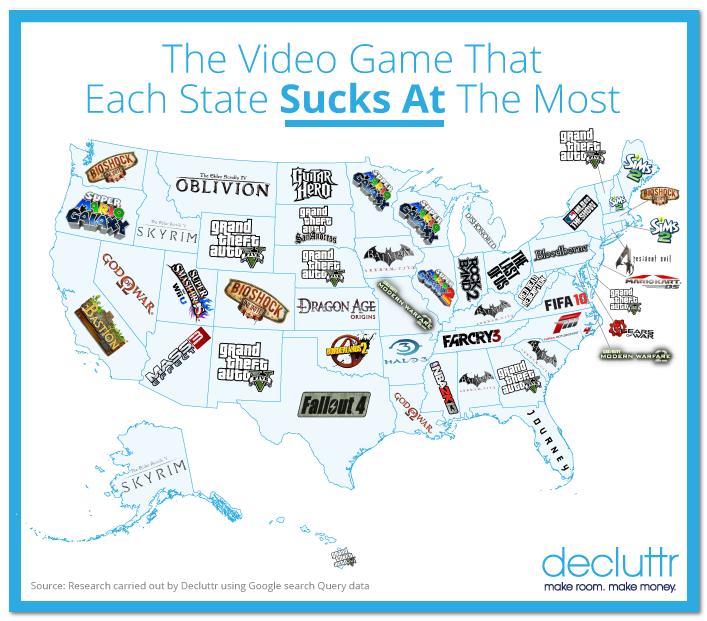 Video Games Suck