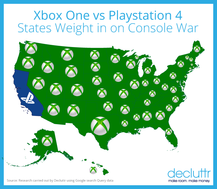 Xbox vs  PlayStation: Which Does the US Love More? | Decluttr Blog