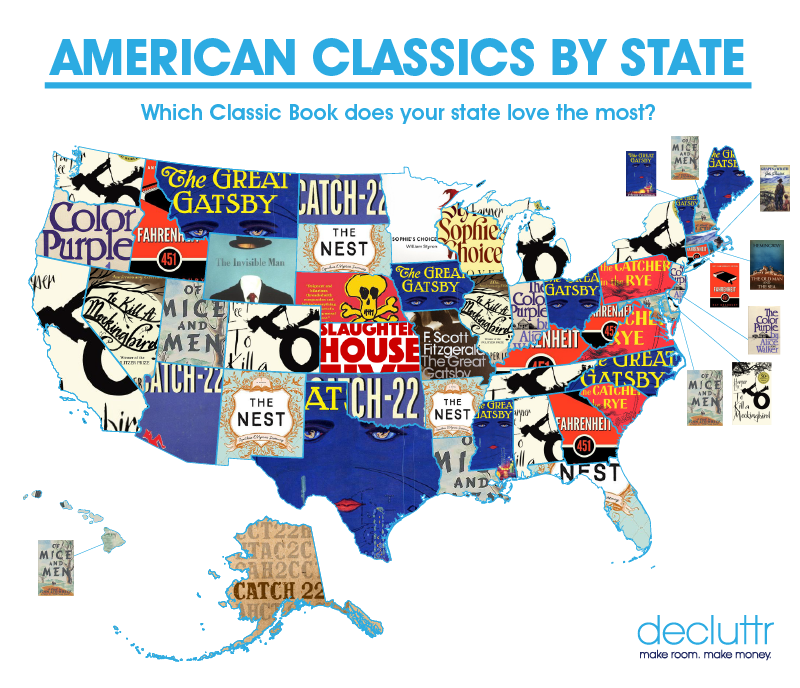 American Classics By State