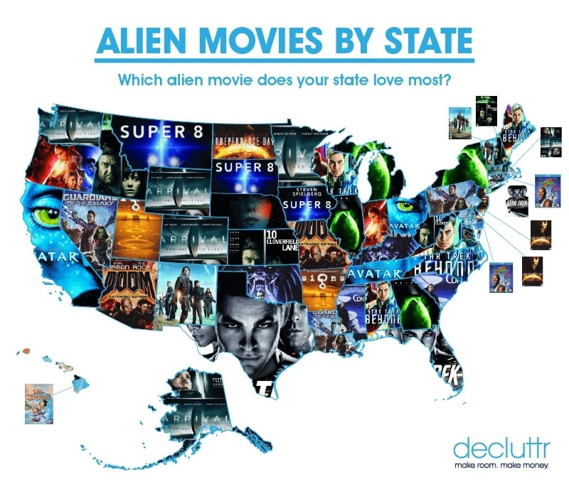 Alien Movies by State