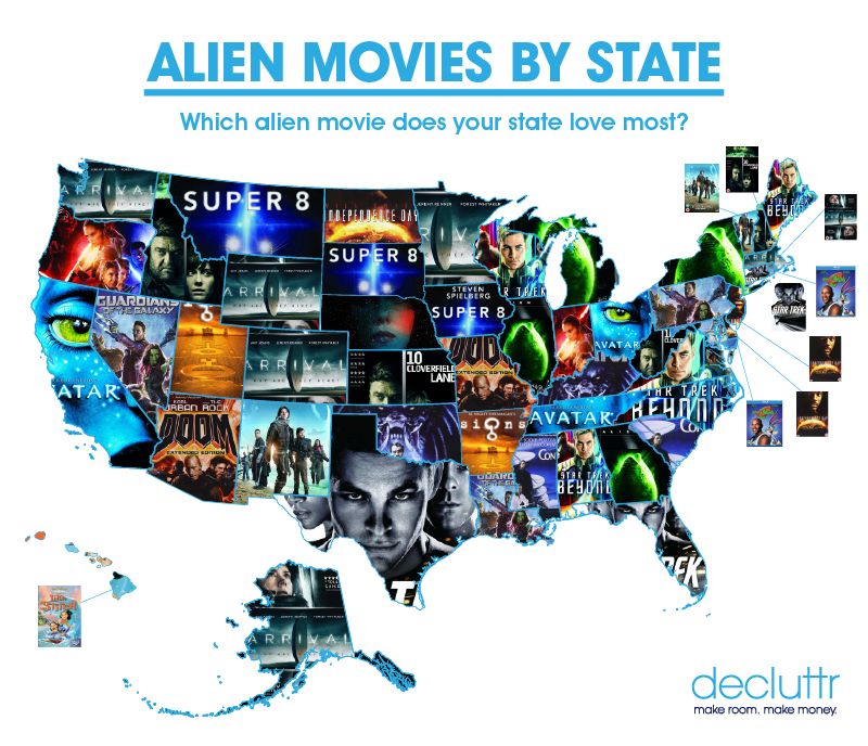 Alien Movies State Map