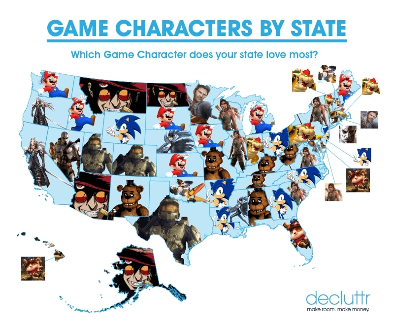 Popular Game Characters by State