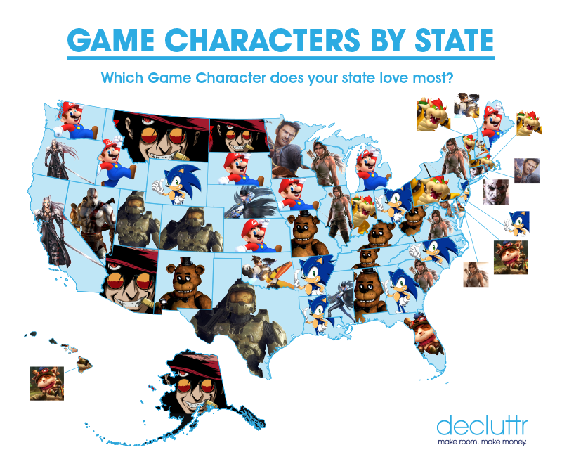 Video game characters by state