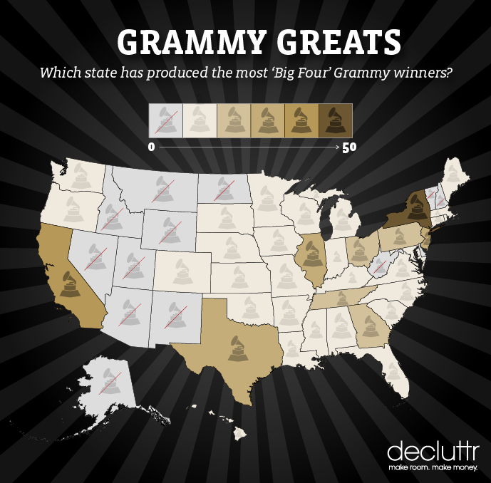 Grammy Greats State Map