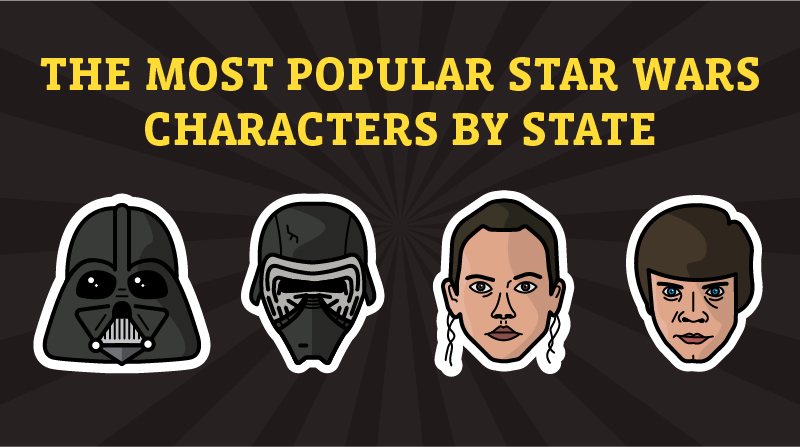 Star Wars most popular character