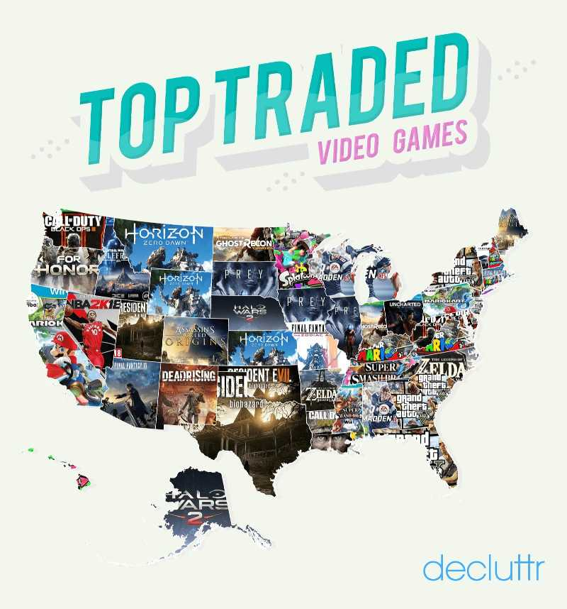 Top Traded Video Games